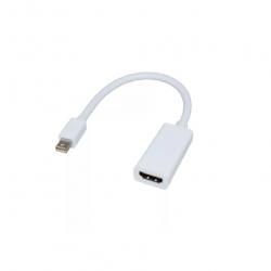 Кабель miniDisplayPort - HDMI(mama)