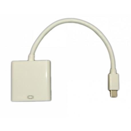 Переходник с miniDisplayPort - VGA